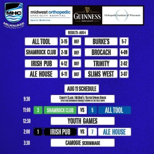 Playoff 1 RESULTS