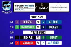 Milwaukee Playoffs begin this weekend